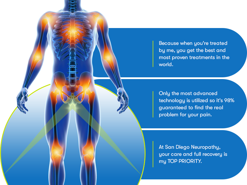 Why choose San Diego Neuropathy?